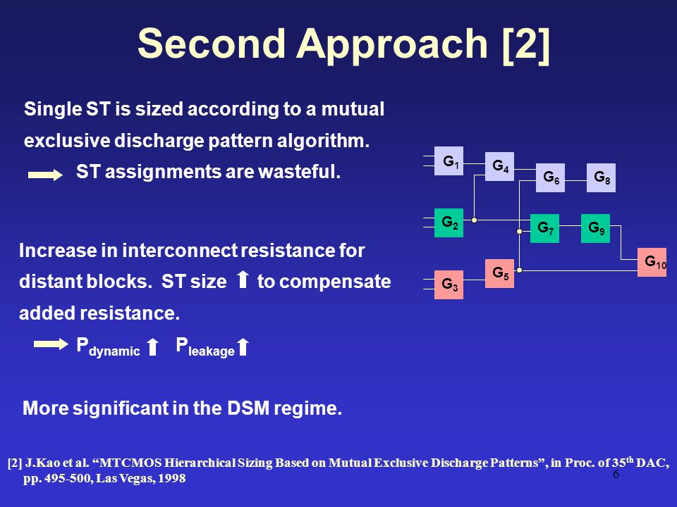 Second Approach [2] Single ST is sized according to a mutual